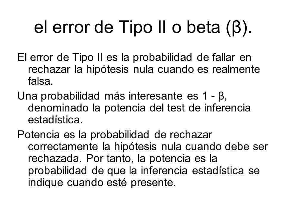el error de Tipo II o beta (β). El error de Tipo II es la probabilidad de fallar en rechazar la hipótesis nula cuando es realmente falsa. Una probabil