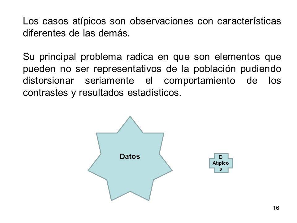 16 Los casos atípicos son observaciones con características diferentes de las demás. Su principal problema radica en que son elementos que pueden no s