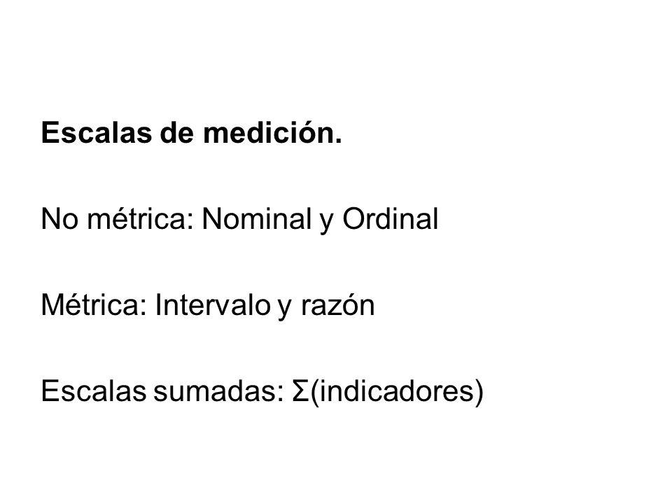 Escalas de medición. No métrica: Nominal y Ordinal Métrica: Intervalo y razón Escalas sumadas: Σ(indicadores)