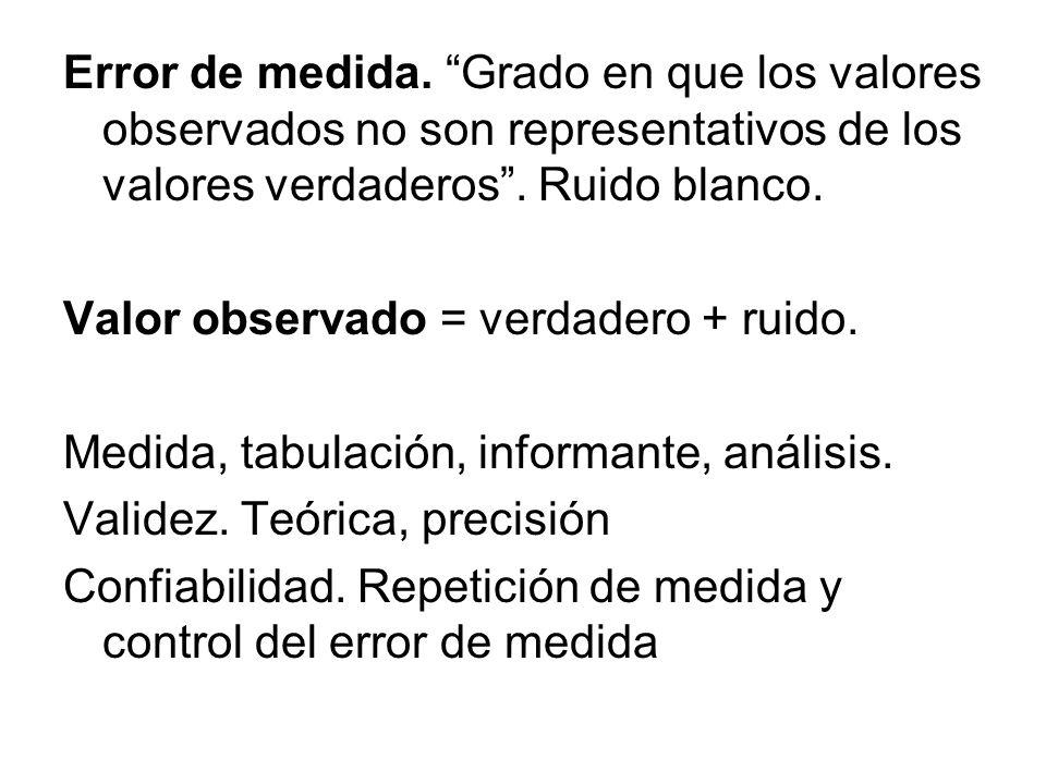 REPRESENTACION PARA EL ANALISIS MULTIVARIANTE INTERPRETACION 1.ESTABLECER LA SIGNIFICACION PRACTICA ASI COMO LA ESTADISTICA 2.TAMAÑO MUESTRAL AFECTA A TODOS LOS RESULTADOS 3.CONOCER LOS DATOS 4.PROCURAR LA PARSIMONIA DEL MODELO 5.ATENDER A LOS ERRORES 6.VALIDAR LOS RESULTADOS