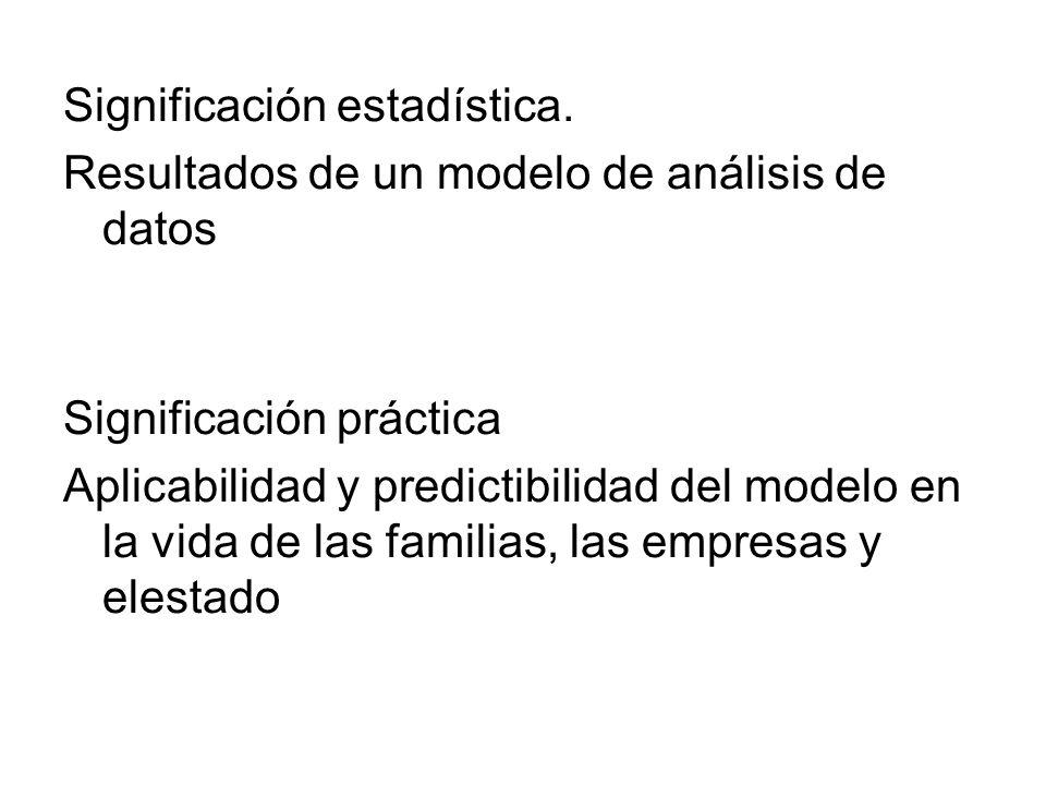 Significación estadística. Resultados de un modelo de análisis de datos Significación práctica Aplicabilidad y predictibilidad del modelo en la vida d
