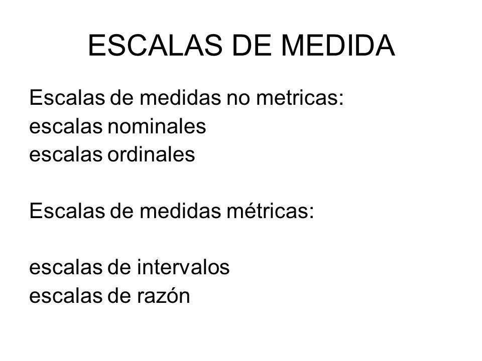 ESCALAS DE MEDIDA Escalas de medidas no metricas: escalas nominales escalas ordinales Escalas de medidas métricas: escalas de intervalos escalas de ra