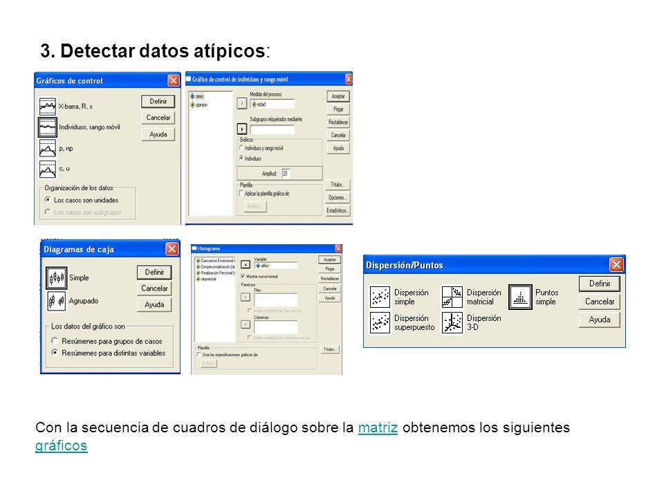 Con la secuencia de cuadros de diálogo sobre la matriz obtenemos los siguientesmatriz gráficos 3. Detectar datos atípicos: