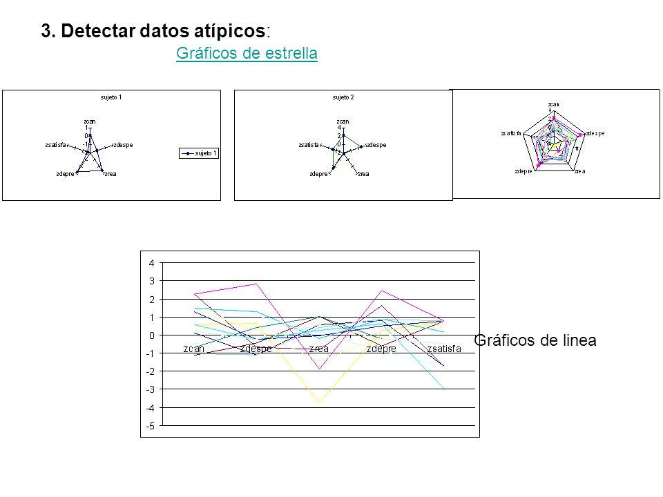 3. Detectar datos atípicos: Gráficos de estrella Gráficos de linea