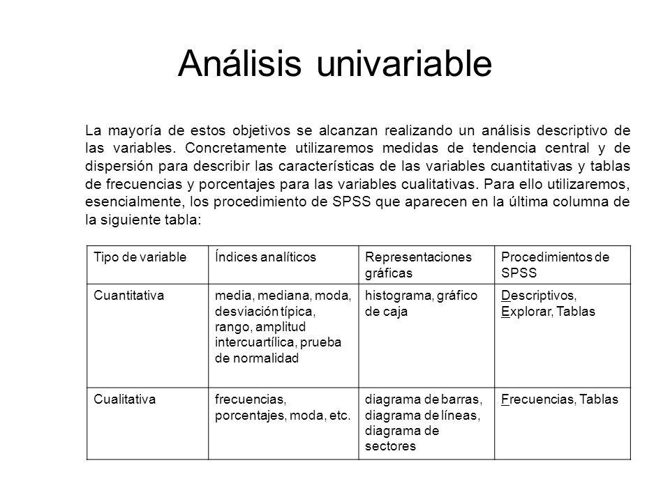 Para llevar a cabo el análisis previo y exploratorio de datos disponemos de un conjunto de procedimientos estadísticos –numéricos y gráficos- que vamos a describir a lo largo del presente curso y que están implementados en la mayoría de los programas estadísticos (SPSS, SAS, S-PLUS, LISREL, EQS, etc).