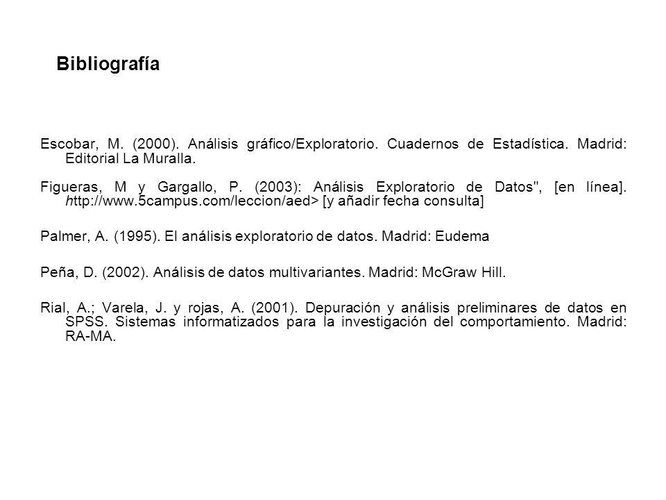 Escobar, M. (2000). Análisis gráfico/Exploratorio. Cuadernos de Estadística. Madrid: Editorial La Muralla. Figueras, M y Gargallo, P. (2003): Análisis