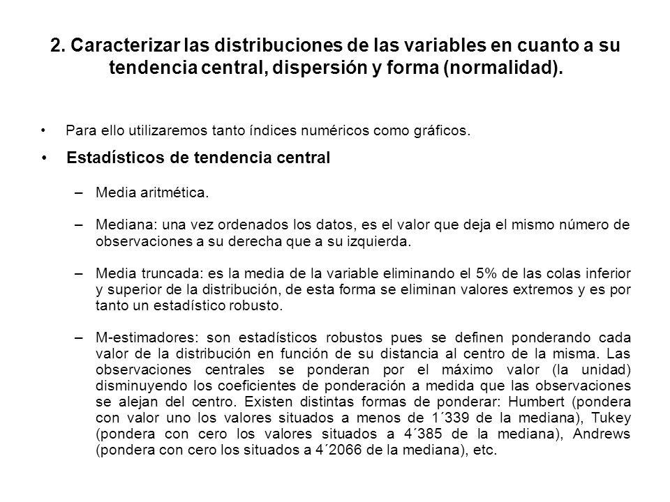 Estadísticos de dispersión: –Rango –Varianza –Desviación tipo –Amplitud intercuartílica (AI) Estadísticos de forma: –Asimetría.