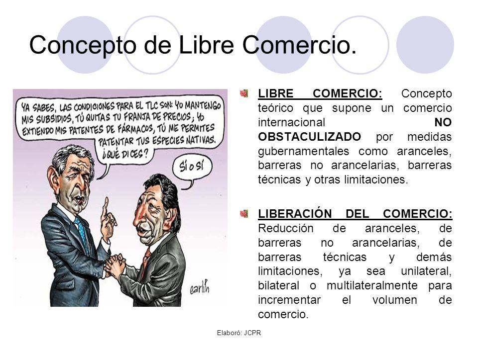 Concepto de Libre Comercio. LIBRE COMERCIO: Concepto teórico que supone un comercio internacional NO OBSTACULIZADO por medidas gubernamentales como ar