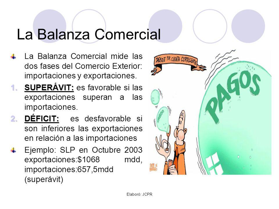 Elaboró: JCPR La Balanza Comercial La Balanza Comercial mide las dos fases del Comercio Exterior: importaciones y exportaciones. 1.SUPERÁVIT: 1.SUPERÁ