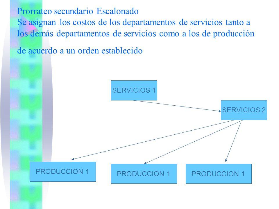 Prorrateo secundario Escalonado Se asignan los costos de los departamentos de servicios tanto a los demás departamentos de servicios como a los de pro