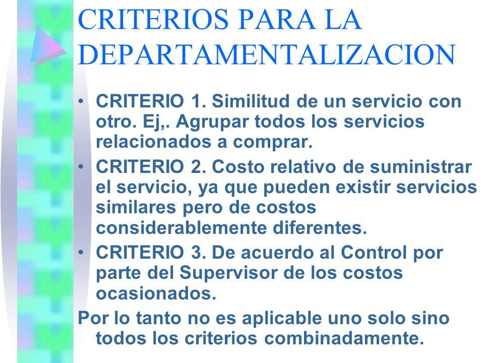 CENTRO DE REPONSABILIDAD Unidad Operativa Puede ser varios departamentos Permite la evaluación Deben realizar una adecuada planificación Fijar Objetivos y metas