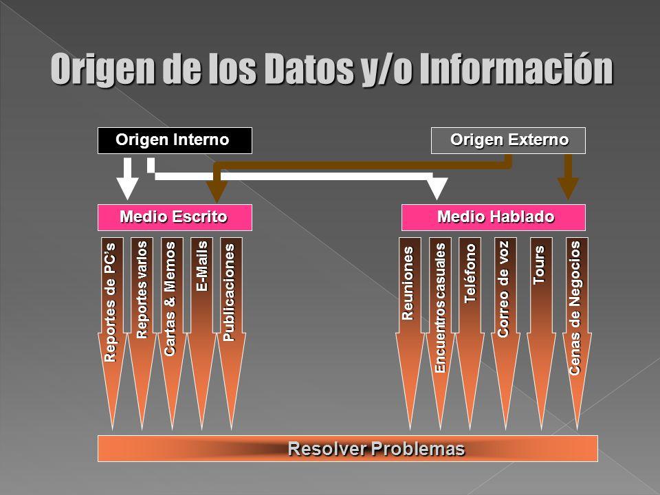 Datos vs.