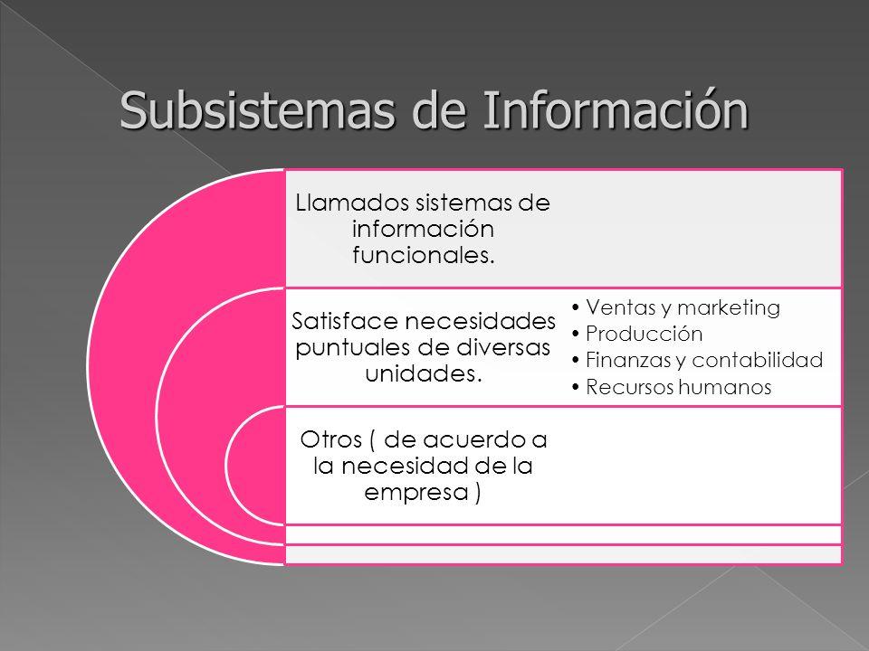 Sistemas de Información Gerencial MIS : Management Information SystemsMIS : Management Information Systems Propósito : Satisfacer necesidades de información de las distintas gerencias o unidades de la empresa.Propósito : Satisfacer necesidades de información de las distintas gerencias o unidades de la empresa.