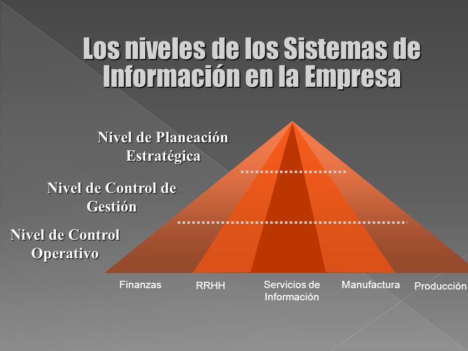Capitaliza información.