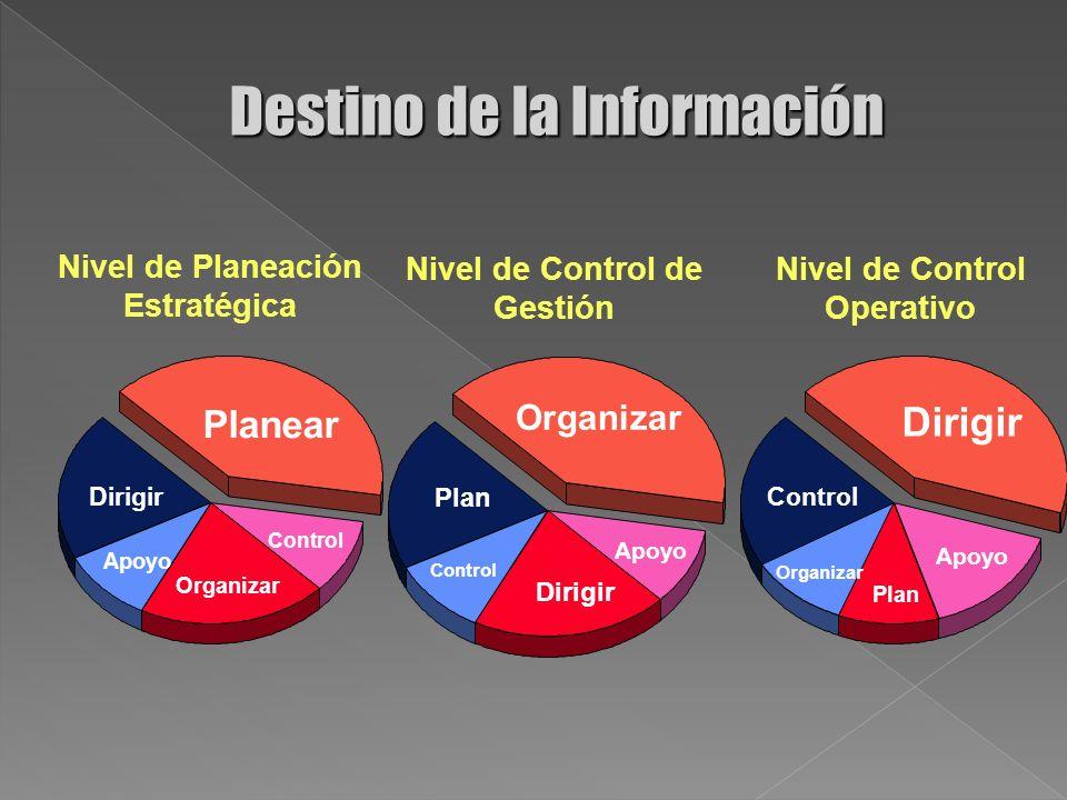 Los niveles de los Sistemas de Información en la Empresa Finanzas RRHH Servicios de Información Manufactura Producción Nivel de Planeación Estratégica Nivel de Control de Gestión Nivel de Control Operativo