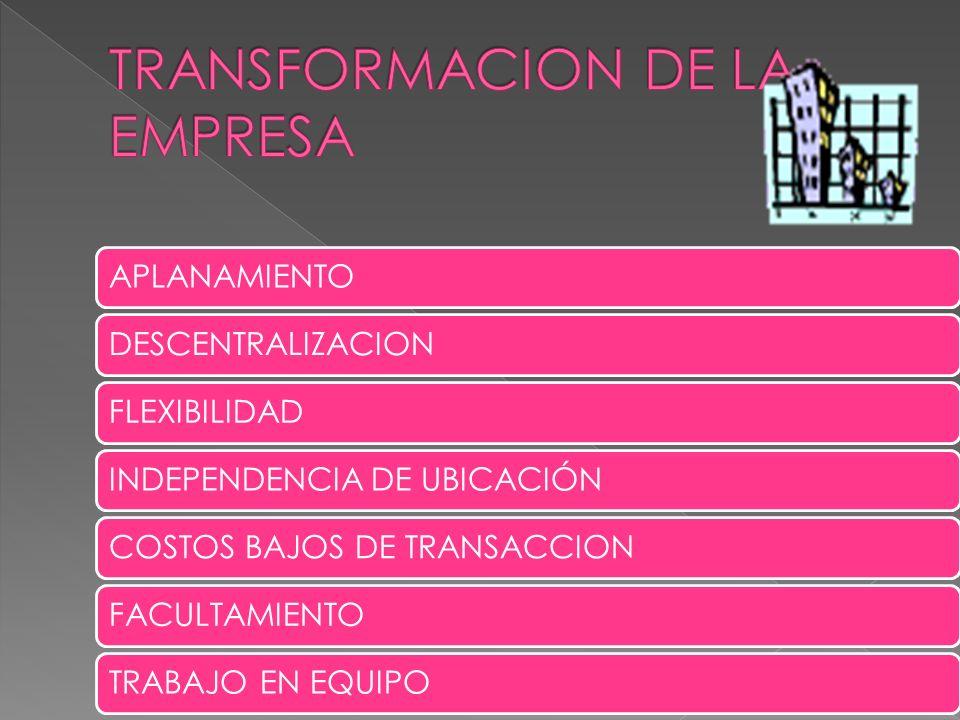 ECONOMIAS BASADAS EN EL CONOCIMIENTO Y LA INFORMACION PRODUCTOS Y SERVICIOS NUEVOS CONOCIMIENTO: ACTIVO CENTRAL PRODUCTIVO Y ESTRATEGICO COMPETENCIA BASADA EN EL TIEMPO VIDA MAS CORTA DEL PRODUCTO ENTORNO TURBULENTO BASE LIMITADA DEL CONOCIMIENTO DE LOS EMPLEADOS