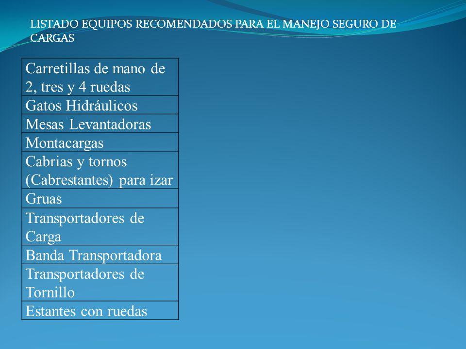 LISTADO EQUIPOS RECOMENDADOS PARA EL MANEJO SEGURO DE CARGAS Carretillas de mano de 2, tres y 4 ruedas Gatos Hidráulicos Mesas Levantadoras Montacarga