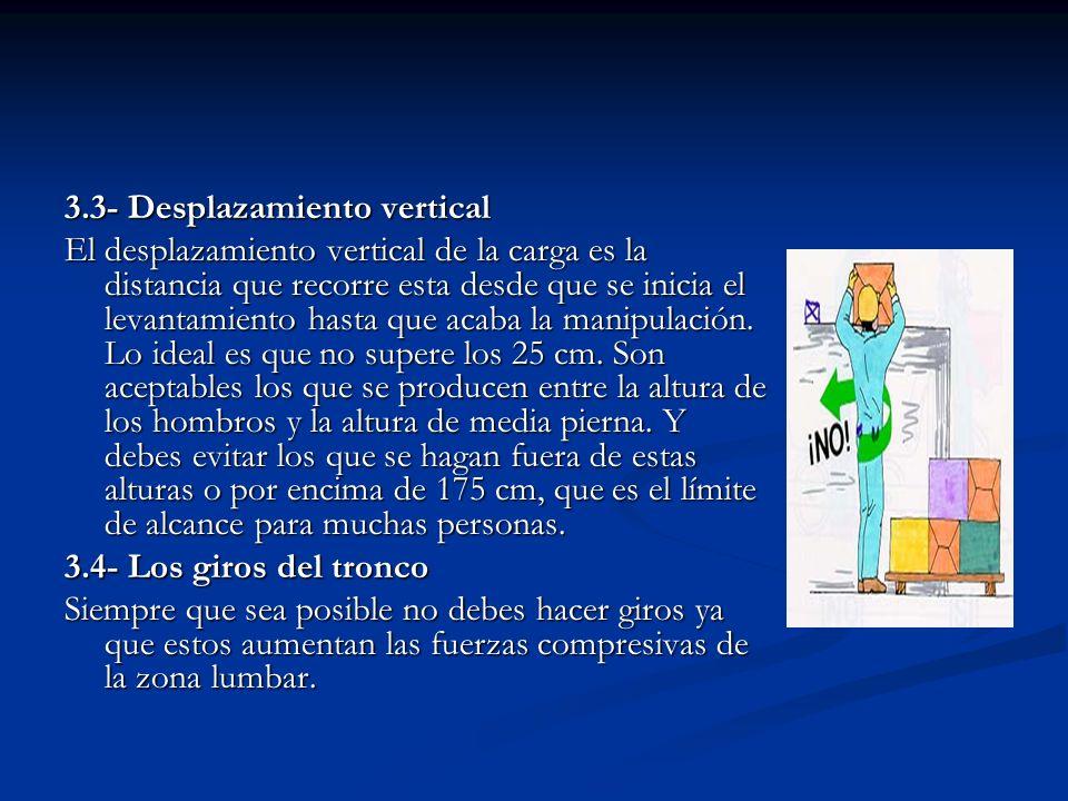 3.3- Desplazamiento vertical El desplazamiento vertical de la carga es la distancia que recorre esta desde que se inicia el levantamiento hasta que ac