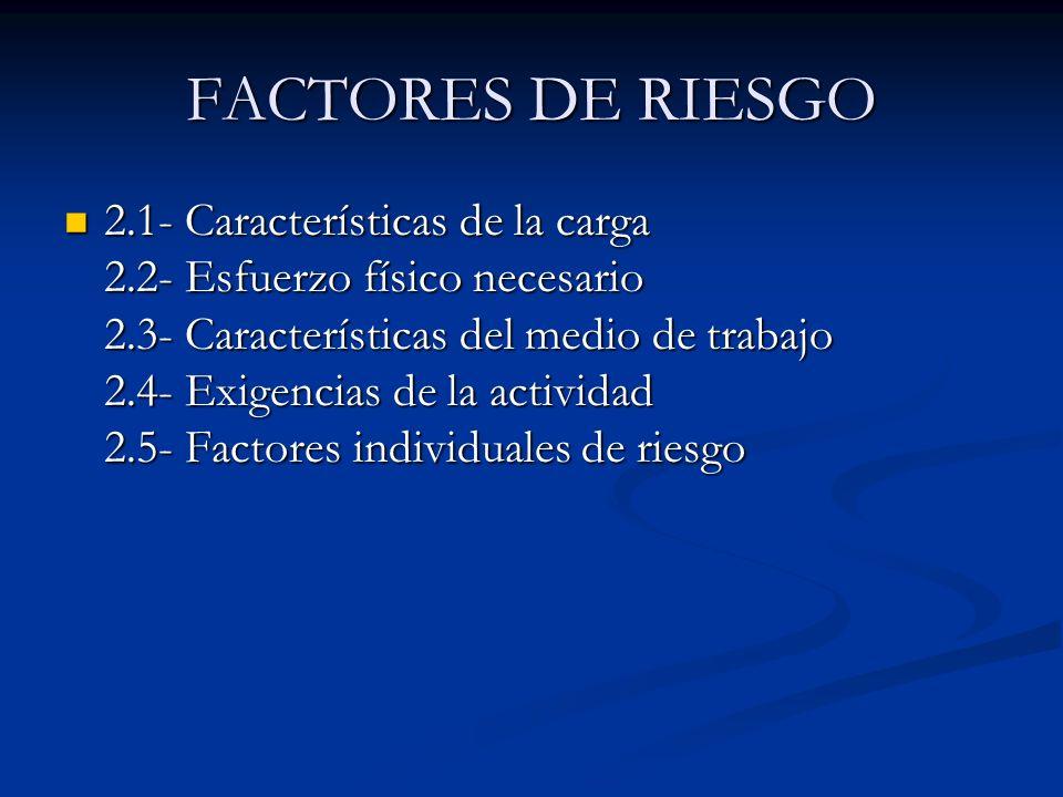 FACTORES DE RIESGO 2.1- Características de la carga 2.2- Esfuerzo físico necesario 2.3- Características del medio de trabajo 2.4- Exigencias de la act