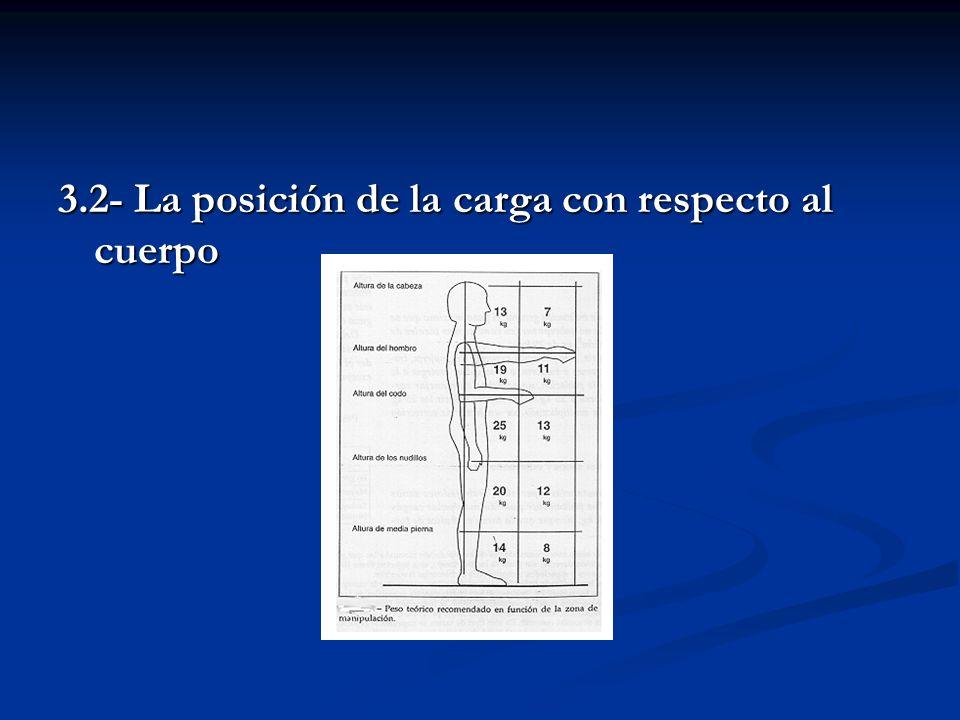 3.2- La posición de la carga con respecto al cuerpo 3.2- La posición de la carga con respecto al cuerpo