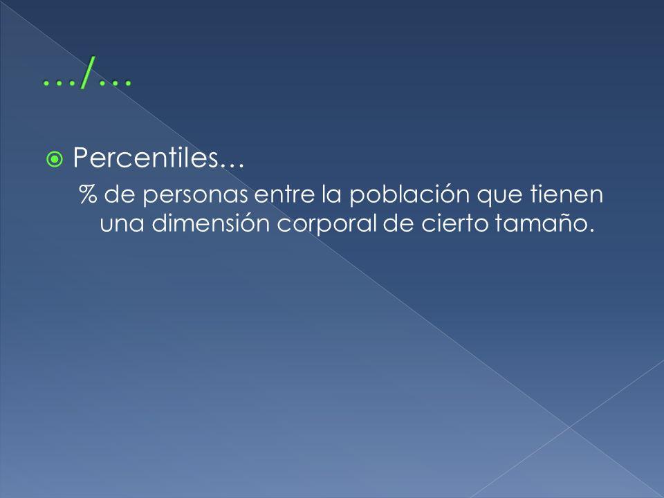 Percentiles… % de personas entre la población que tienen una dimensión corporal de cierto tamaño.