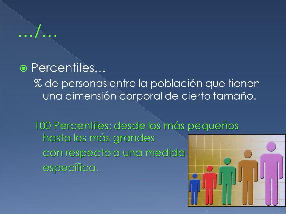 Percentiles… % de personas entre la población que tienen una dimensión corporal de cierto tamaño. 100 Percentiles: desde los más pequeños hasta los má