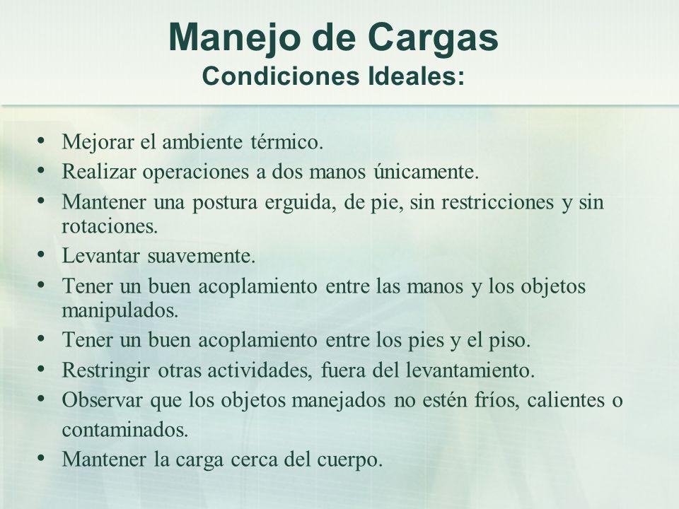 Manejo de Cargas Manejo Seguro y Ergonómico de la Carga: Distancia horizontal (H) y distancia vertical (V).