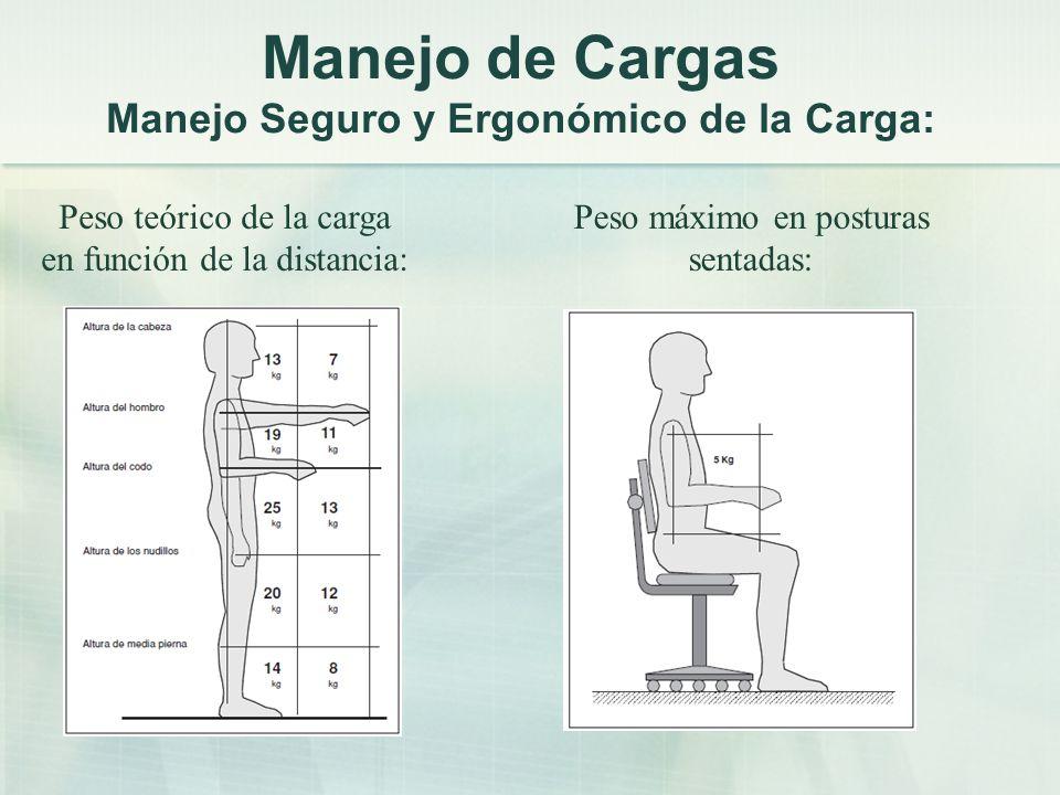 Manejo de Cargas Manejo Seguro y Ergonómico de la Carga: Peso teórico de la carga en función de la distancia: Peso máximo en posturas sentadas: