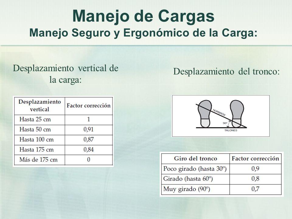 Agarres de la carga: Frecuencia de manipulación de la carga: Manejo de Cargas Manejo Seguro y Ergonómico de la Carga: