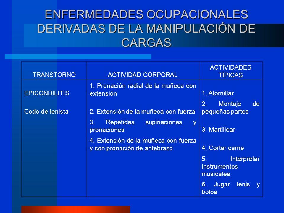 ENFERMEDADES OCUPACIONALES DERIVADAS DE LA MANIPULACIÓN DE CARGAS TRANSTORNOACTIVIDAD CORPORAL ACTIVIDADES TÍPICAS EPICONDILITIS 1. Pronación radial d