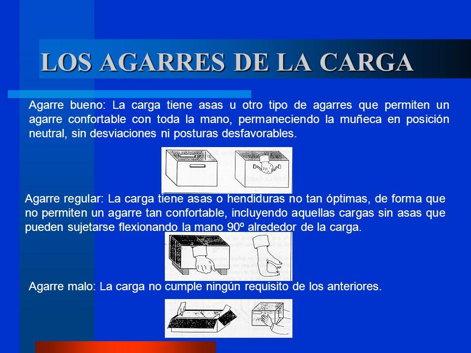 LOS AGARRES DE LA CARGA Agarre bueno: La carga tiene asas u otro tipo de agarres que permiten un agarre confortable con toda la mano, permaneciendo la
