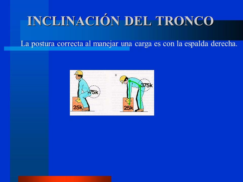 La postura correcta al manejar una carga es con la espalda derecha. INCLINACIÓN DEL TRONCO
