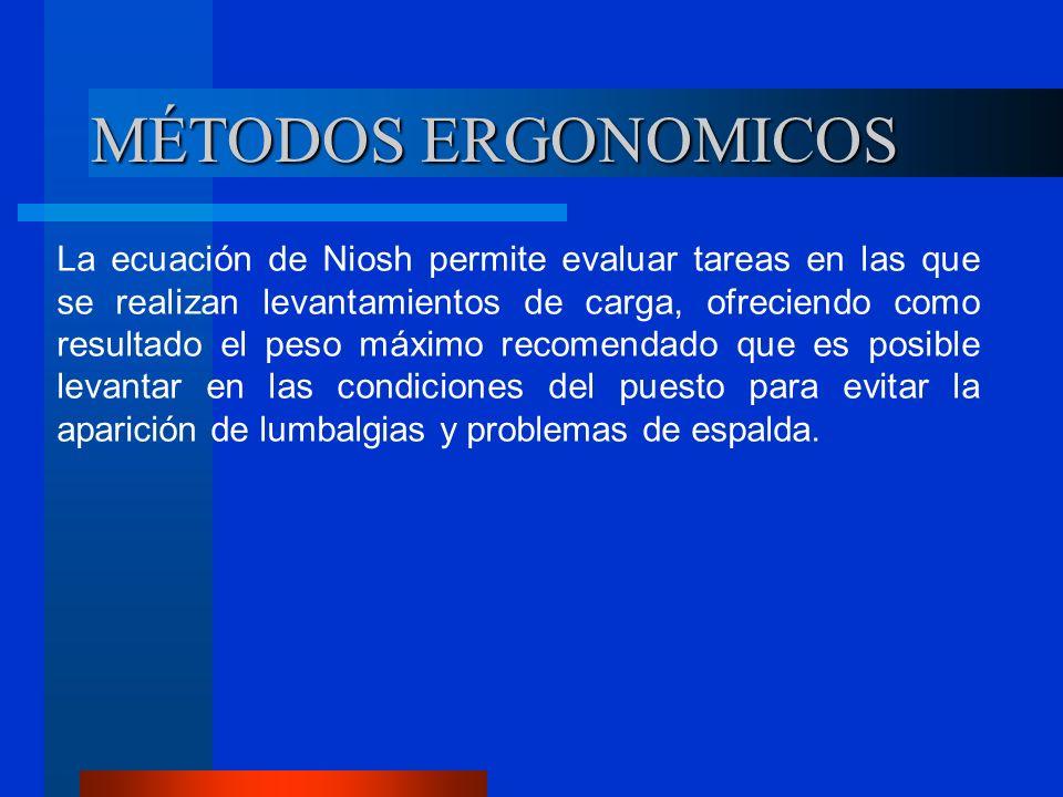 MÉTODOS ERGONOMICOS La ecuación de Niosh permite evaluar tareas en las que se realizan levantamientos de carga, ofreciendo como resultado el peso máxi
