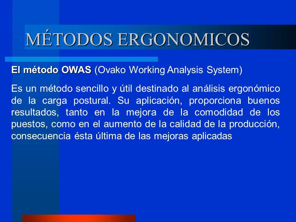 El método OWAS El método OWAS (Ovako Working Analysis System) Es un método sencillo y útil destinado al análisis ergonómico de la carga postural. Su a