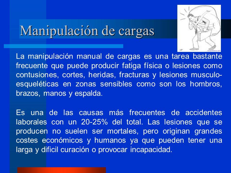 Manipulación de cargas La manipulación manual de cargas es una tarea bastante frecuente que puede producir fatiga física o lesiones como contusiones,