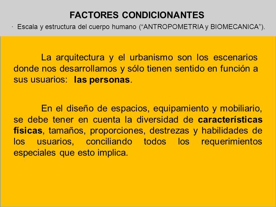 FACTORES CONDICIONANTES · Escala y estructura del cuerpo humano (ANTROPOMETRIA y BIOMECANICA). La arquitectura y el urbanismo son los escenarios donde