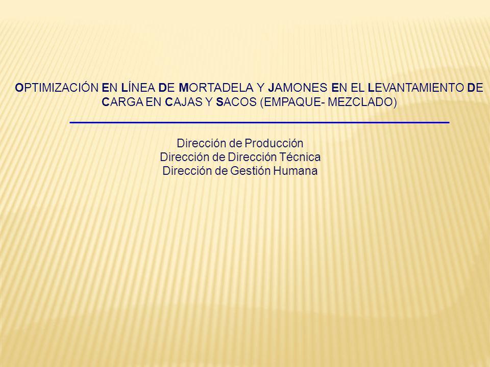 Dirección de Producción Dirección de Dirección Técnica Dirección de Gestión Humana OPTIMIZACIÓN EN LÍNEA DE MORTADELA Y JAMONES EN EL LEVANTAMIENTO DE
