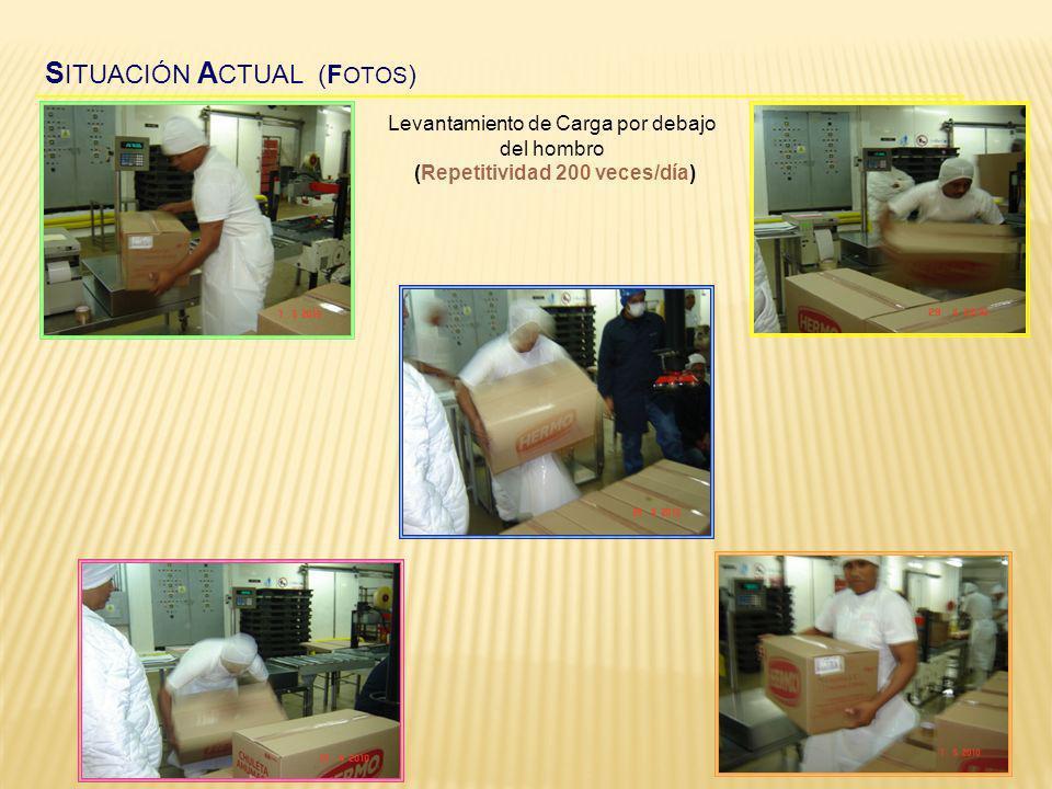 S ITUACIÓN A CTUAL (F OTOS ) Levantamiento de Carga por debajo del hombro (Repetitividad 200 veces/día)