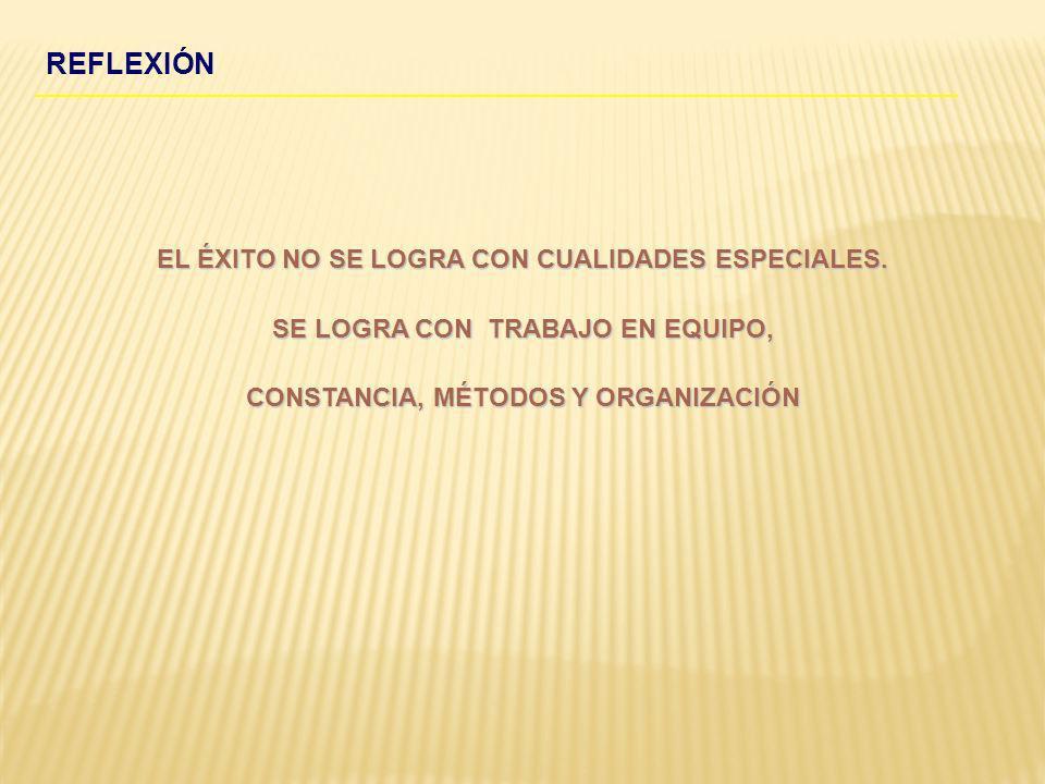 REFLEXIÓN EL ÉXITO NO SE LOGRA CON CUALIDADES ESPECIALES. SE LOGRA CON TRABAJO EN EQUIPO, CONSTANCIA, MÉTODOS Y ORGANIZACIÓN