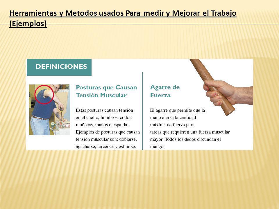 Herramientas y Metodos usados Para medir y Mejorar el Trabajo (Ejemplos)