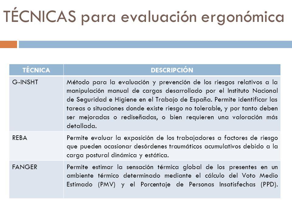TÉCNICAS para evaluación ergonómica TÉCNICADESCRIPCIÓN G-INSHTMétodo para la evaluación y prevención de los riesgos relativos a la manipulación manual