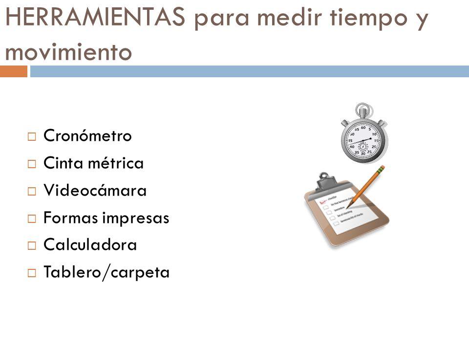 HERRAMIENTAS para medir tiempo y movimiento Cronómetro Cinta métrica Videocámara Formas impresas Calculadora Tablero/carpeta