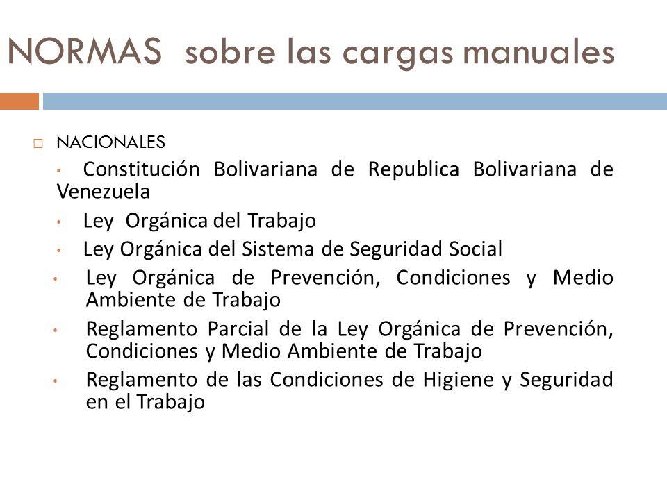 NORMAS sobre las cargas manuales NACIONALES Constitución Bolivariana de Republica Bolivariana de Venezuela Ley Orgánica del Trabajo Ley Orgánica del S