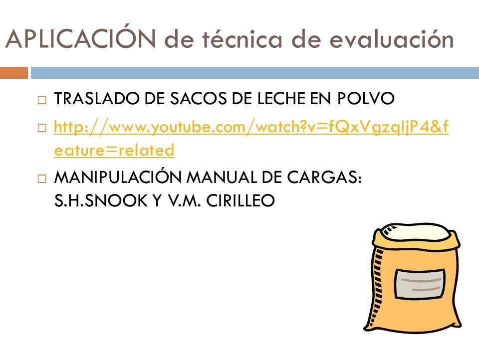 APLICACIÓN de técnica de evaluación TRASLADO DE SACOS DE LECHE EN POLVO http://www.youtube.com/watch?v=fQxVgzqIjP4&f eature=related http://www.youtube