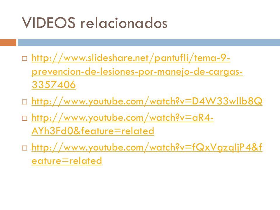 VIDEOS relacionados http://www.slideshare.net/pantufli/tema-9- prevencion-de-lesiones-por-manejo-de-cargas- 3357406 http://www.slideshare.net/pantufli