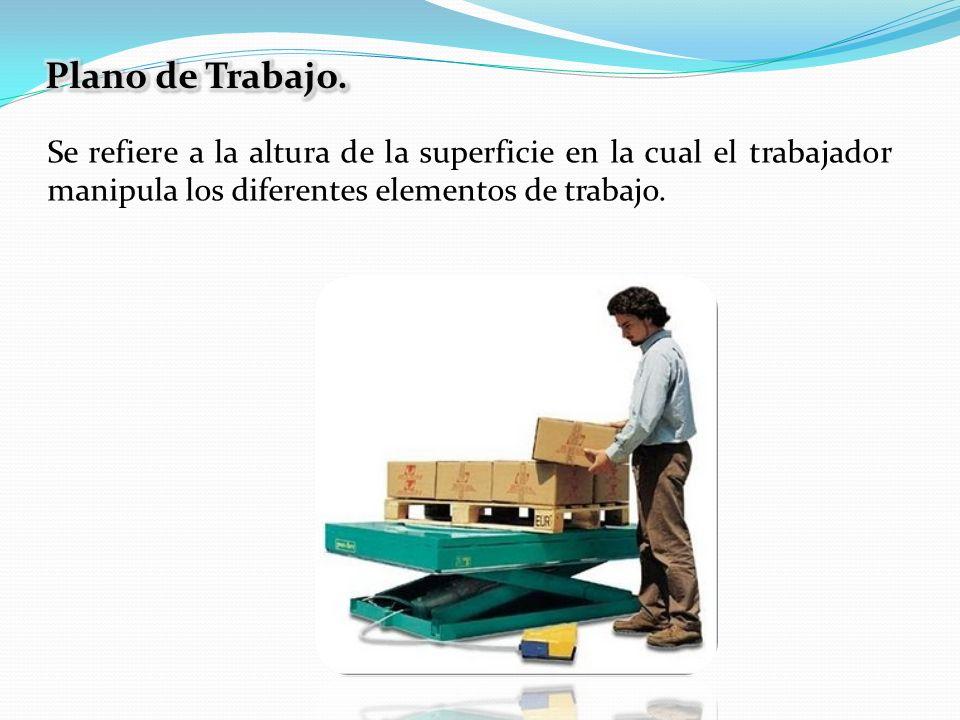 Se refiere a la altura de la superficie en la cual el trabajador manipula los diferentes elementos de trabajo.