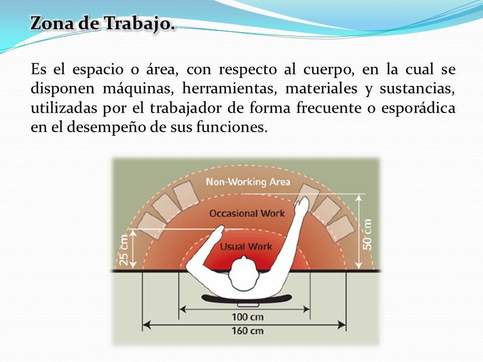 Es el espacio o área, con respecto al cuerpo, en la cual se disponen máquinas, herramientas, materiales y sustancias, utilizadas por el trabajador de