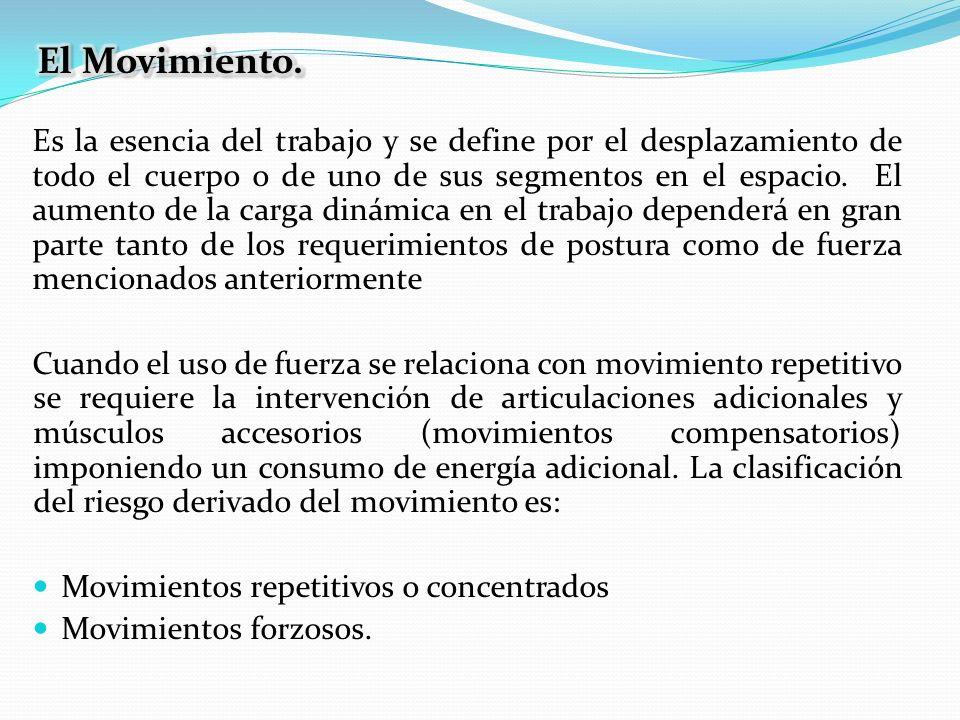 LESIONESSINTOMASCAUSAS TIPICAS Bursitis: inflamación de la cavidad que existe entre la piel y el hueso o el hueso y el tendón.