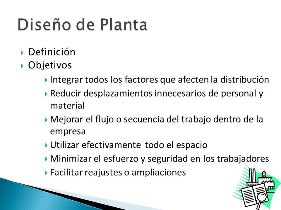 Definición Objetivos Integrar todos los factores que afecten la distribución Reducir desplazamientos innecesarios de personal y material Mejorar el fl