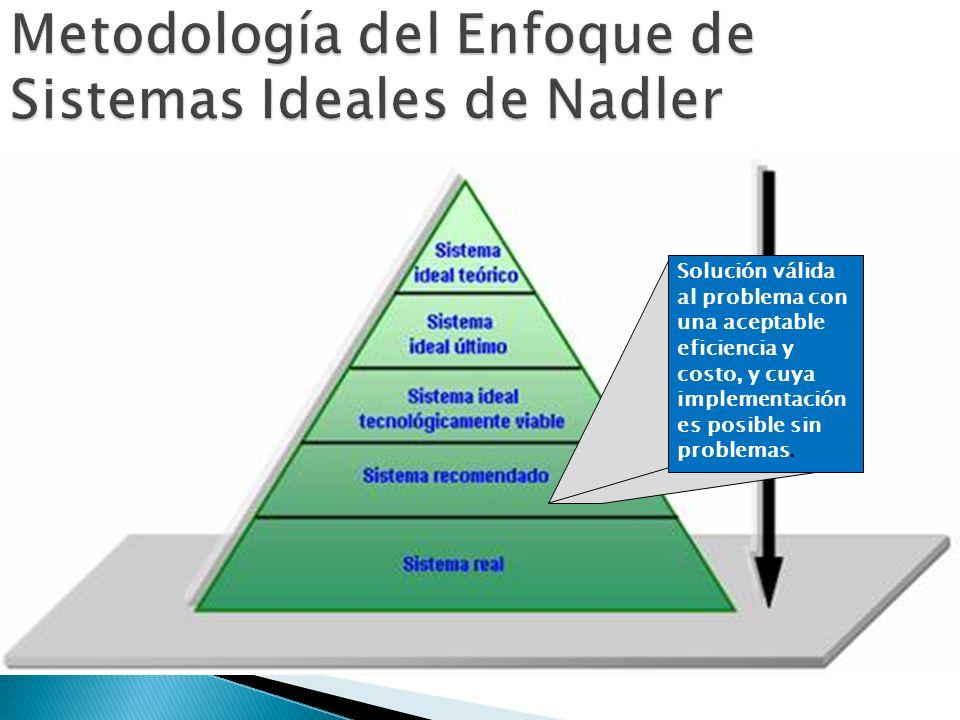 Solución válida al problema con una aceptable eficiencia y costo, y cuya implementación es posible sin problemas.